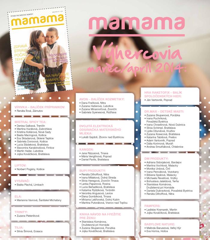 Výhercovia MAMAMA - Marec / April